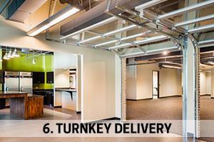 6. Turnkey Deliver